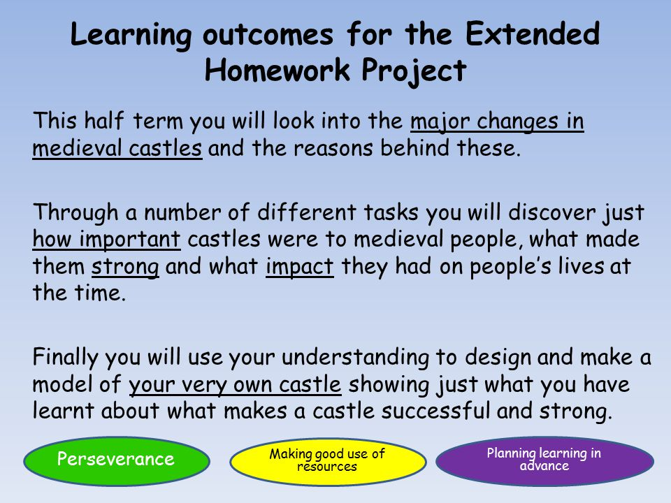 Learning outcomes for the Extended Homework Project