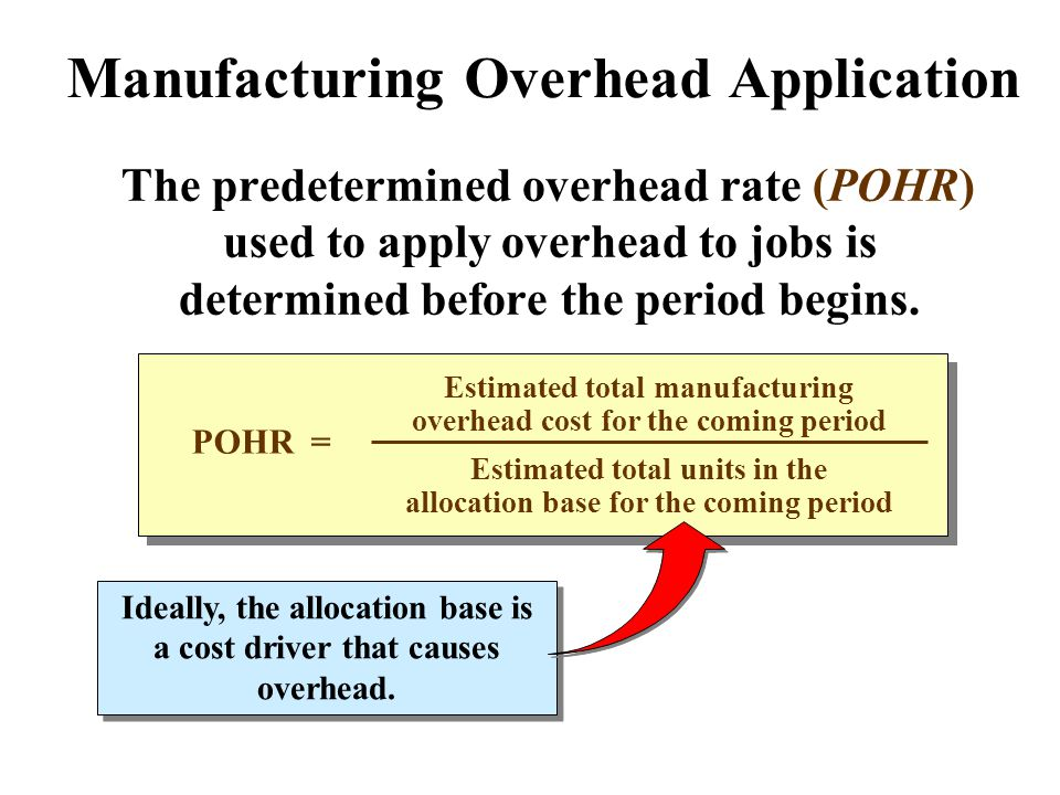 Manufacturing Overhead Application