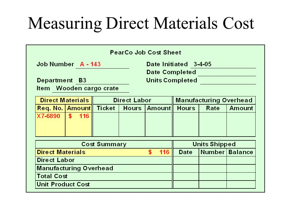 Measuring Direct Materials Cost