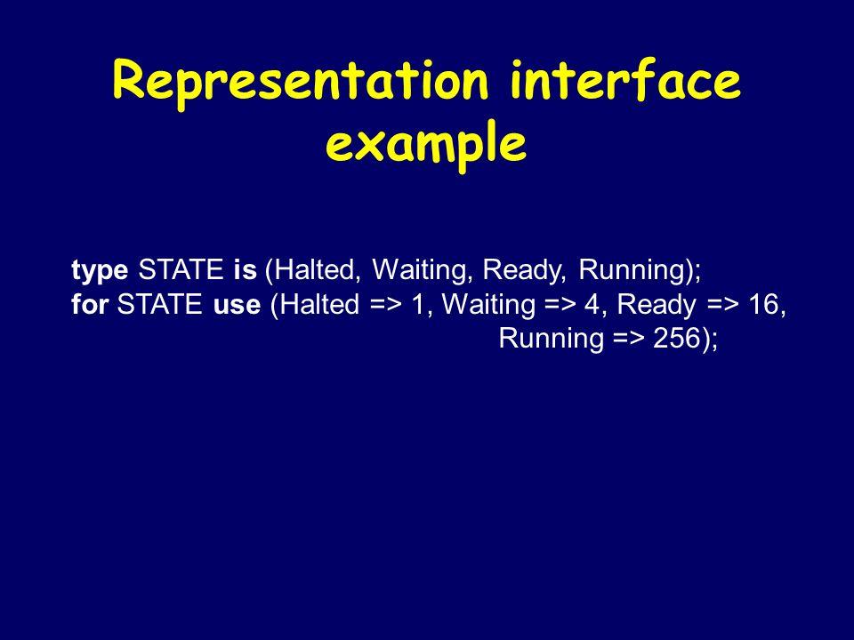 Representation interface example