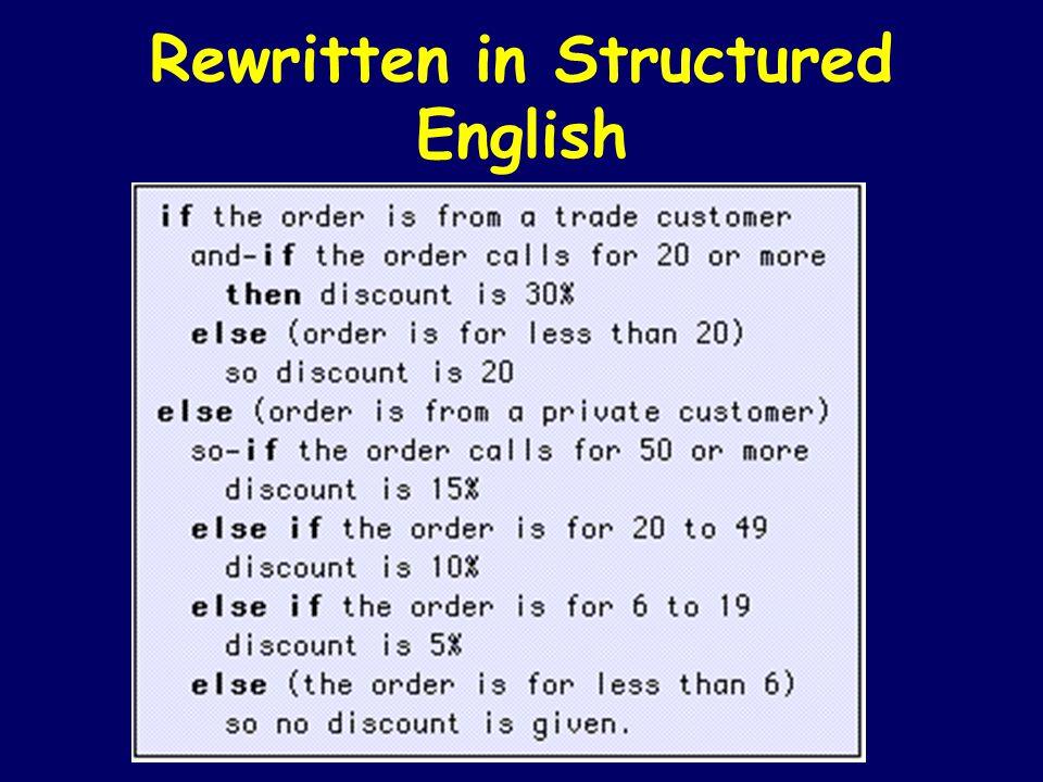 Rewritten in Structured English