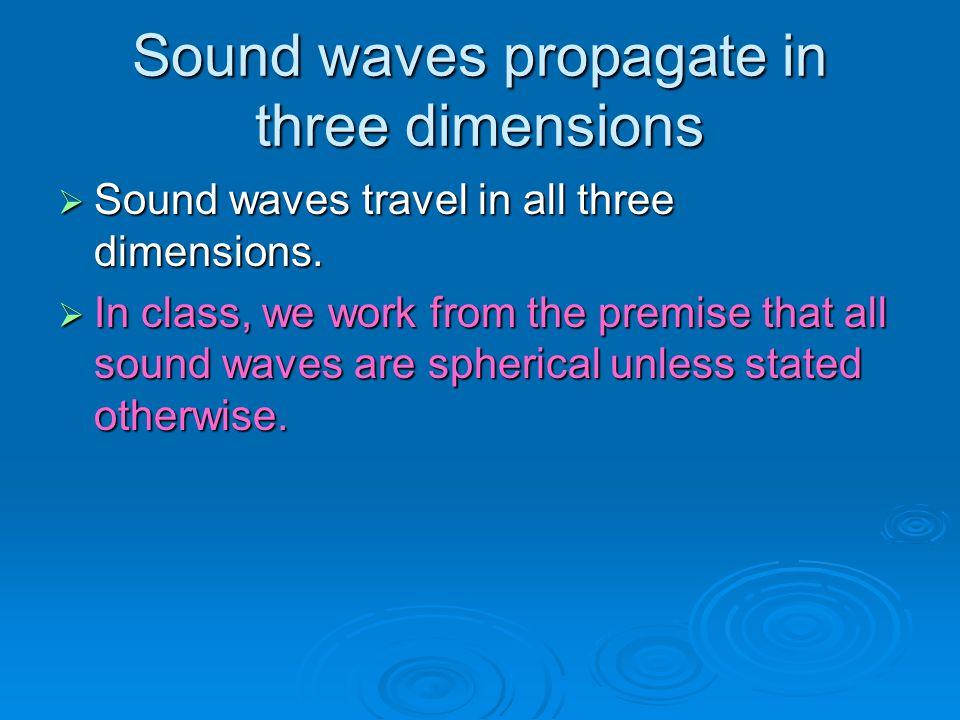 Sound waves propagate in three dimensions