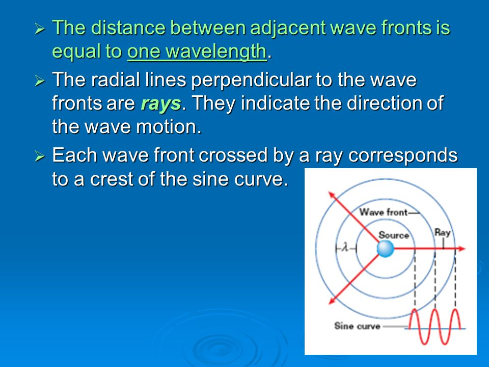 The distance between adjacent wave fronts is equal to one wavelength.