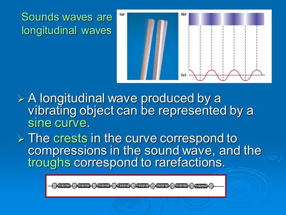 Sounds waves are longitudinal waves