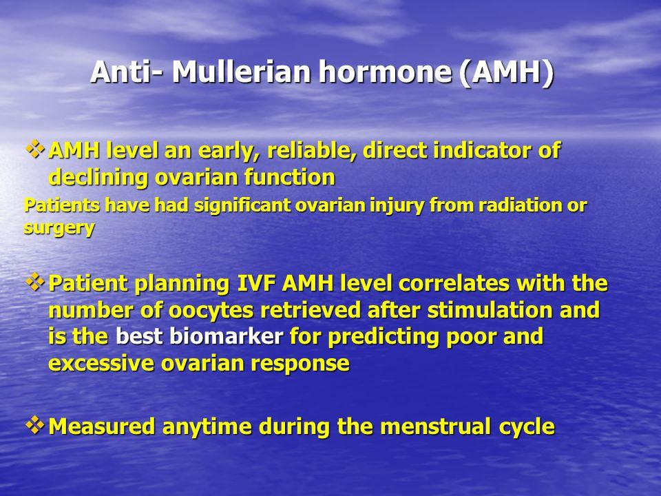 Anti- Mullerian hormone (AMH)