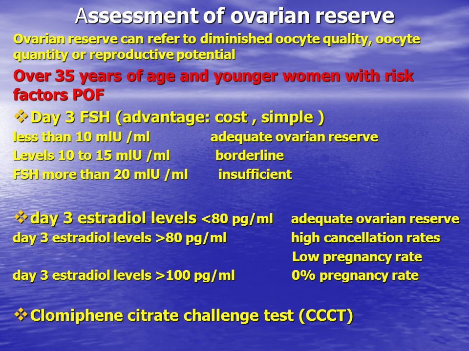 Assessment of ovarian reserve