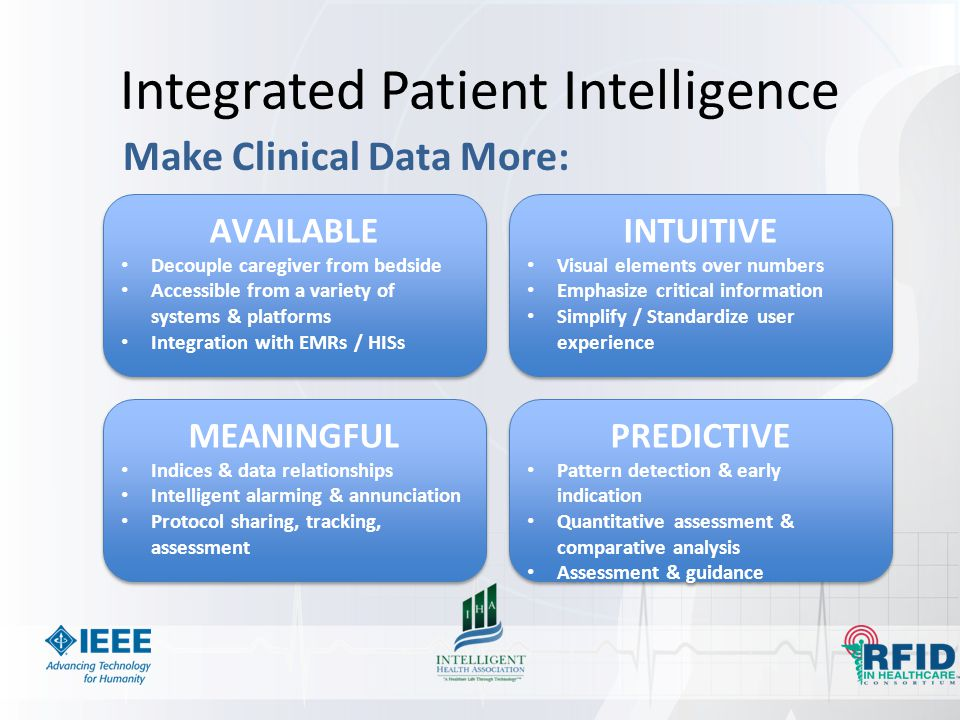 Integrated Patient Intelligence