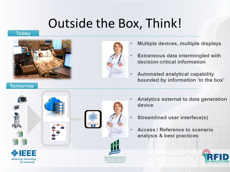 Outside the Box, Think! Today Tomorrow