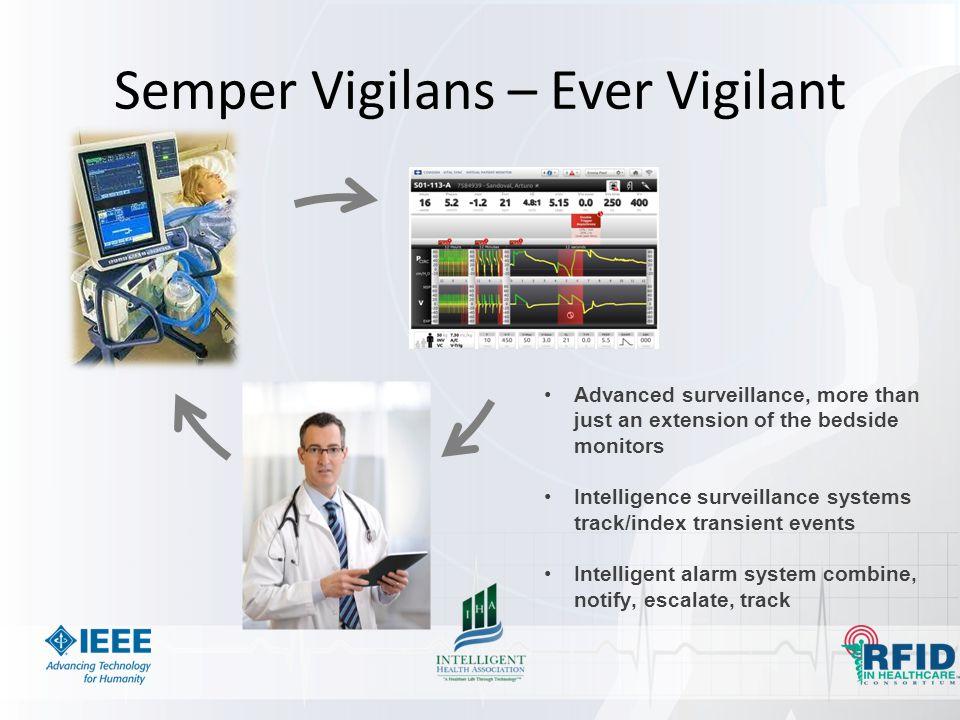 Semper Vigilans – Ever Vigilant
