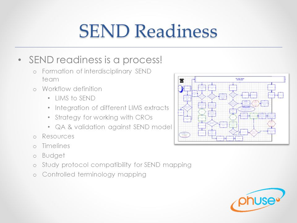 SEND Readiness SEND readiness is a process!