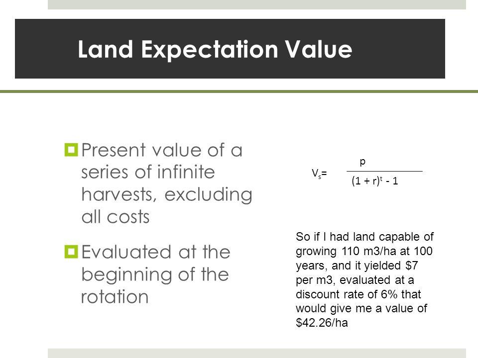 Land Expectation Value