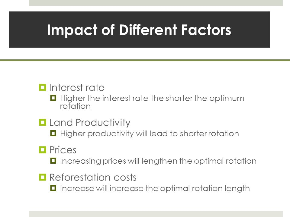 Impact of Different Factors