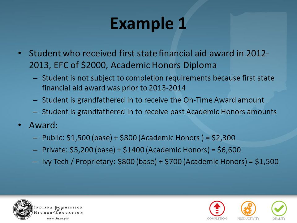 Example 1 Student who received first state financial aid award in 2012-2013, EFC of $2000, Academic Honors Diploma.