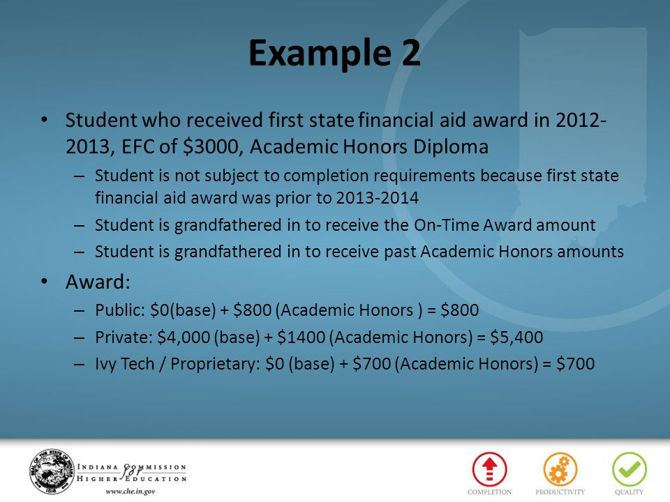Example 2 Student who received first state financial aid award in 2012-2013, EFC of $3000, Academic Honors Diploma.
