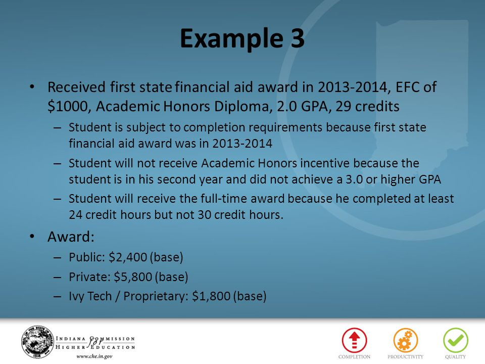 Example 3 Received first state financial aid award in 2013-2014, EFC of $1000, Academic Honors Diploma, 2.0 GPA, 29 credits.