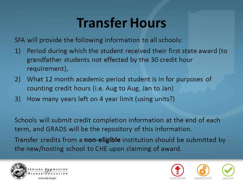 Transfer Hours SFA will provide the following information to all schools: