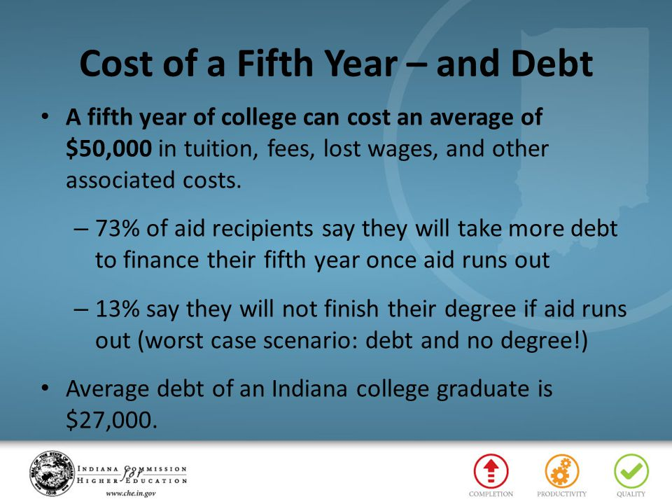 Cost of a Fifth Year – and Debt