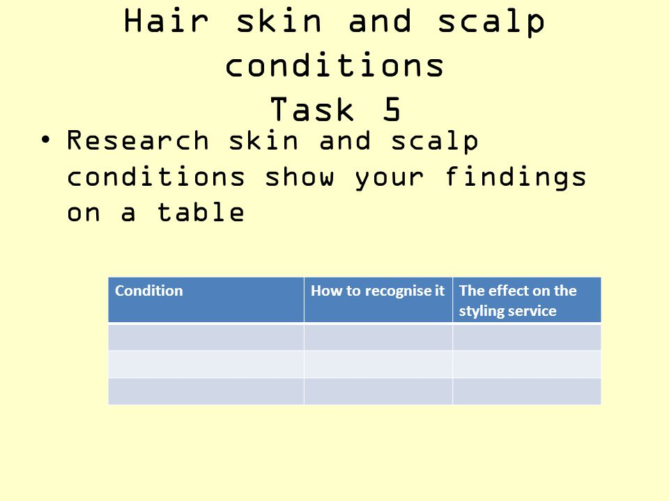 Hair skin and scalp conditions Task 5