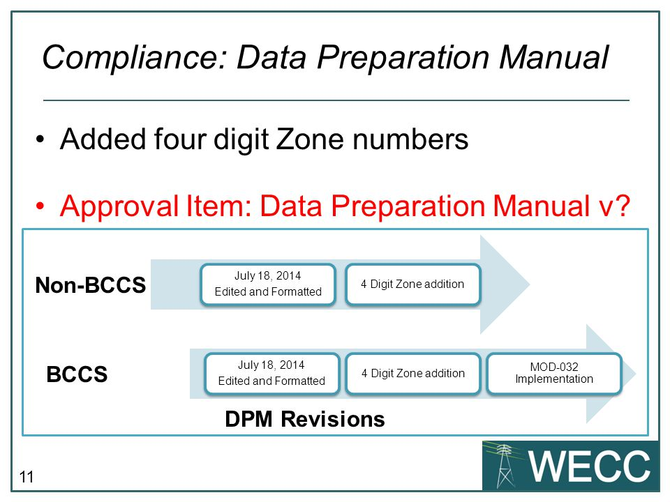 Compliance: Data Preparation Manual