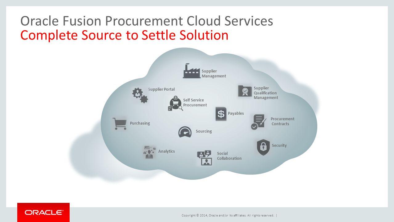 Oracle Fusion Procurement Cloud Services Complete Source to Settle Solution