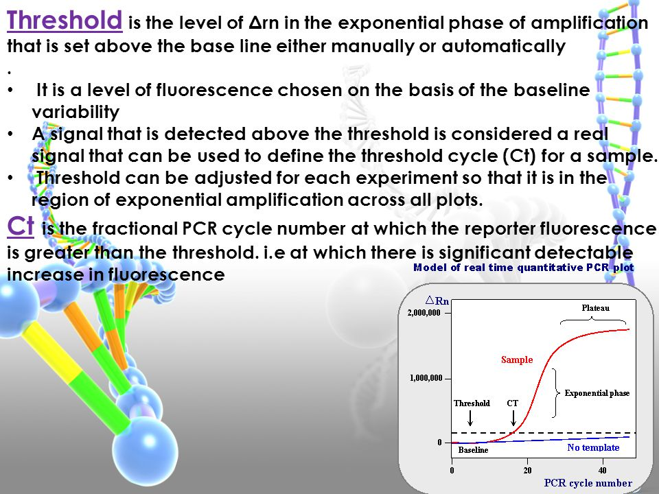 Threshold is the level of Δrn in the exponential phase of amplification that is set above the base line either manually or automatically