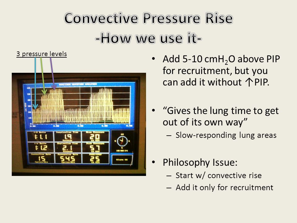 Convective Pressure Rise -How we use it-