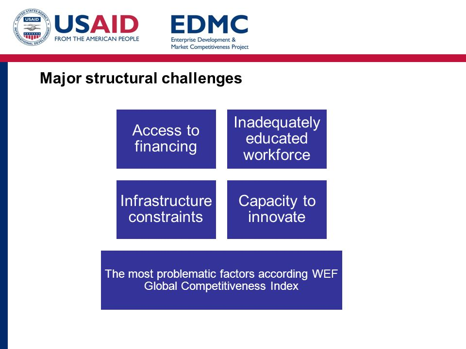 Major structural challenges