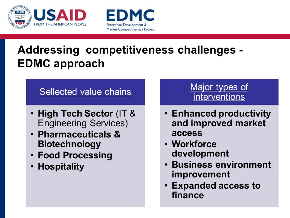 Addressing competitiveness challenges - EDMC approach