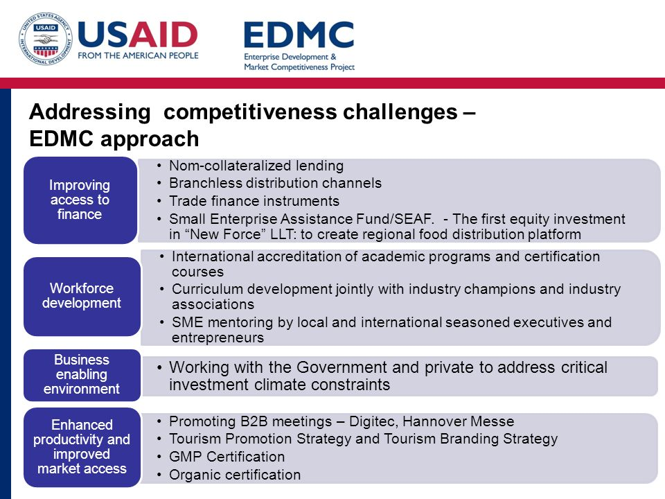 Addressing competitiveness challenges – EDMC approach