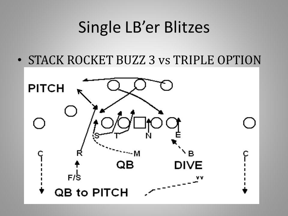 Single LB'er Blitzes STACK ROCKET BUZZ 3 vs TRIPLE OPTION