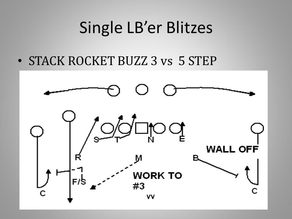 Single LB'er Blitzes STACK ROCKET BUZZ 3 vs 5 STEP