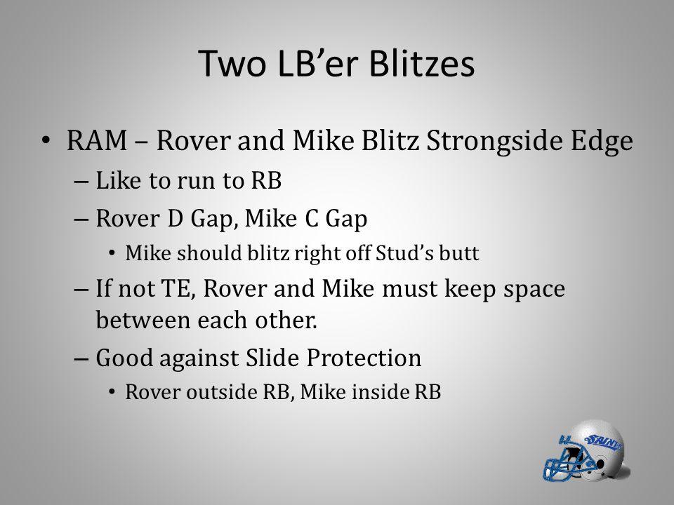 Two LB'er Blitzes RAM – Rover and Mike Blitz Strongside Edge