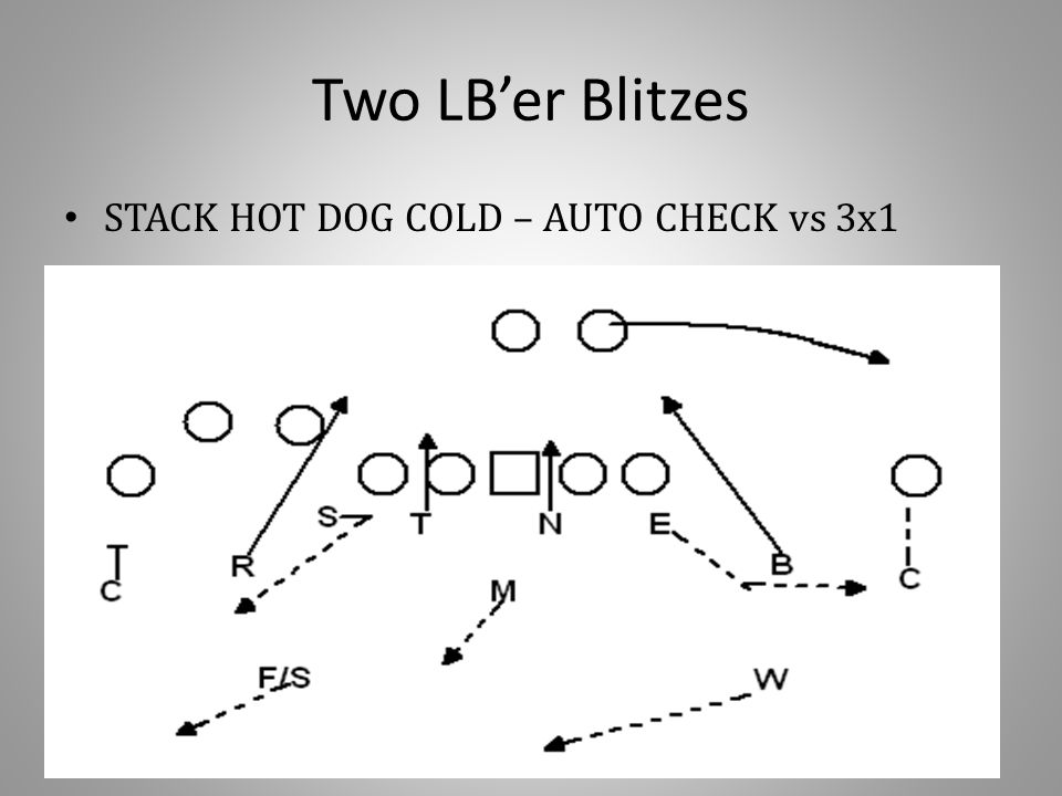 Two LB'er Blitzes STACK HOT DOG COLD – AUTO CHECK vs 3x1