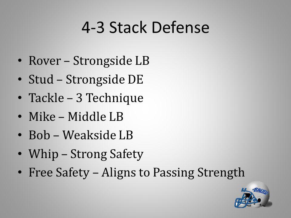 4-3 Stack Defense Rover – Strongside LB Stud – Strongside DE