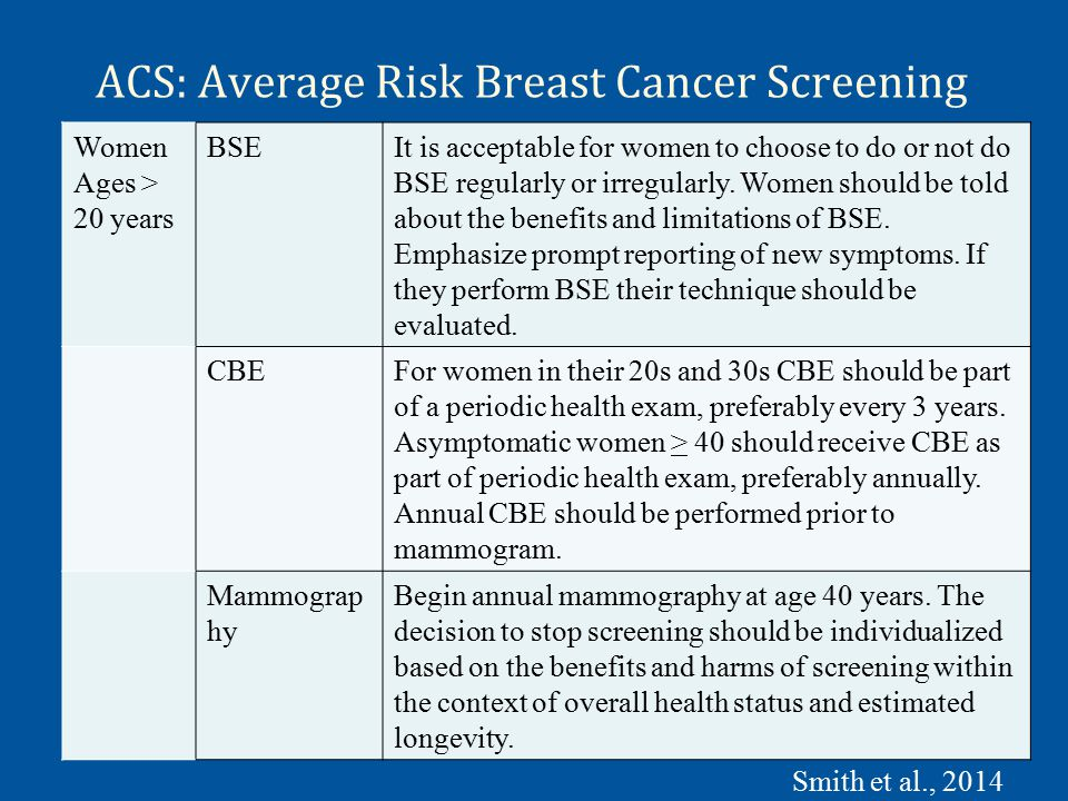 ACS: Average Risk Breast Cancer Screening