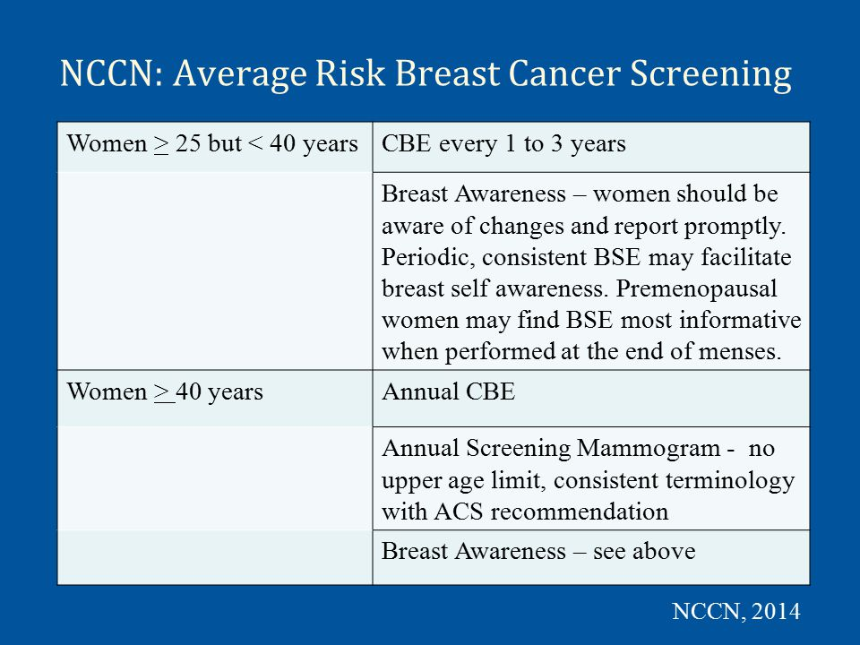 NCCN: Average Risk Breast Cancer Screening