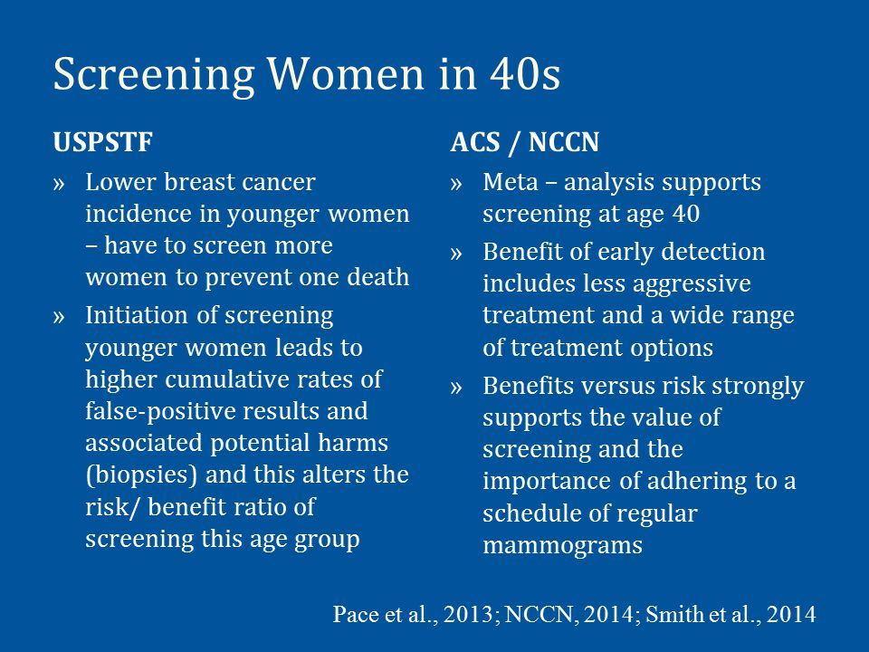 Screening Women in 40s USPSTF ACS / NCCN