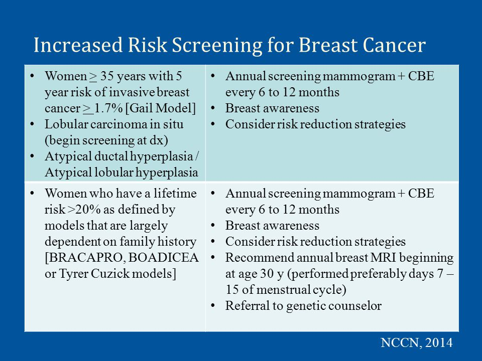 Increased Risk Screening for Breast Cancer
