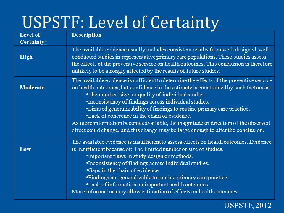 USPSTF: Level of Certainty