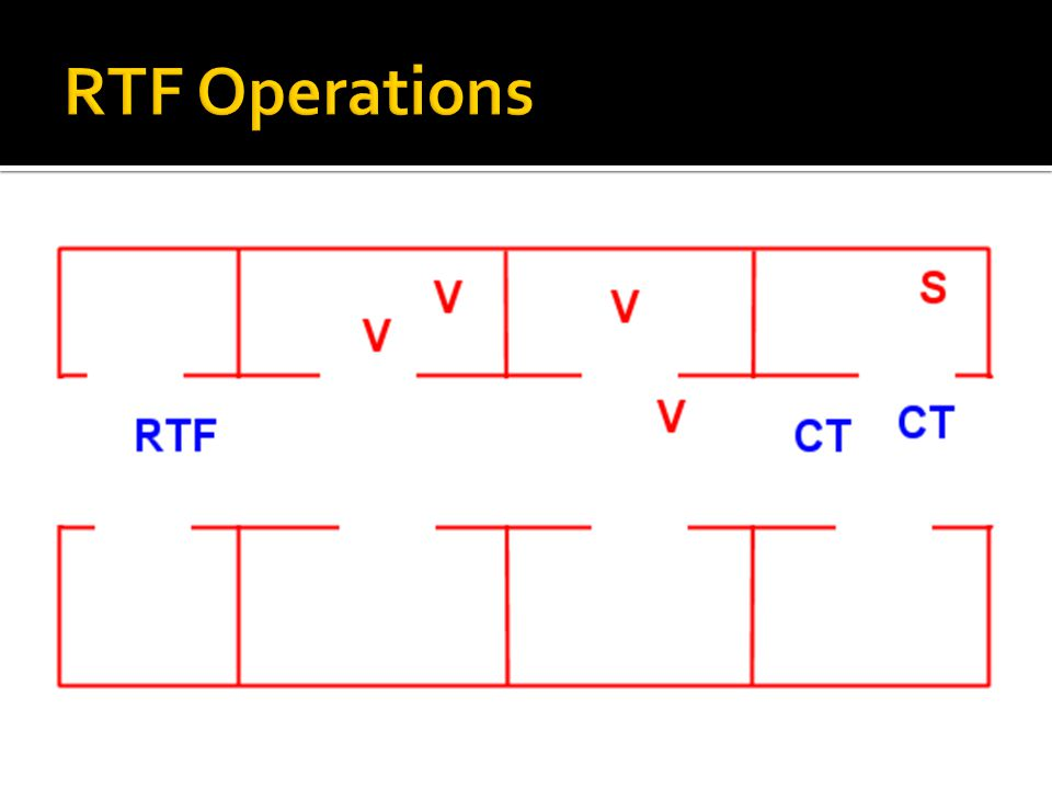 RTF Operations RTF