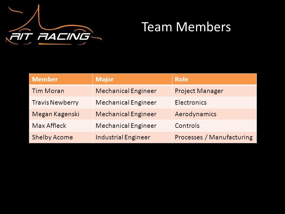 Team Members Member Major Role Tim Moran Mechanical Engineer