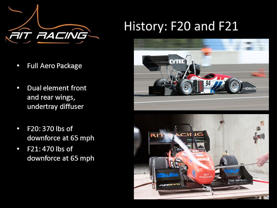 History: F20 and F21 Full Aero Package