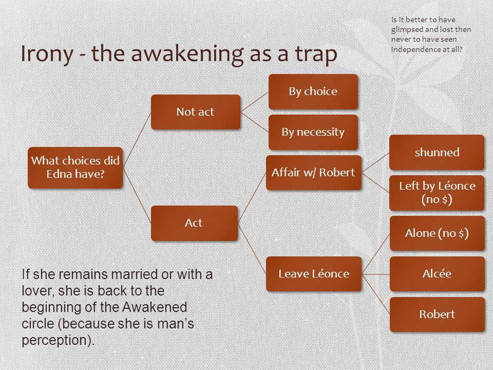 Irony - the awakening as a trap
