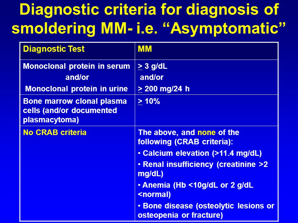 Diagnostic criteria for diagnosis of smoldering MM- i. e