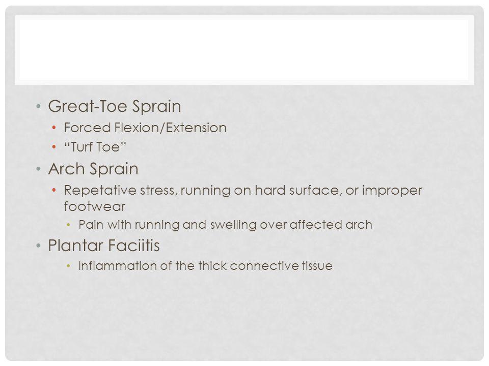 Great-Toe Sprain Arch Sprain Plantar Faciitis Forced Flexion/Extension