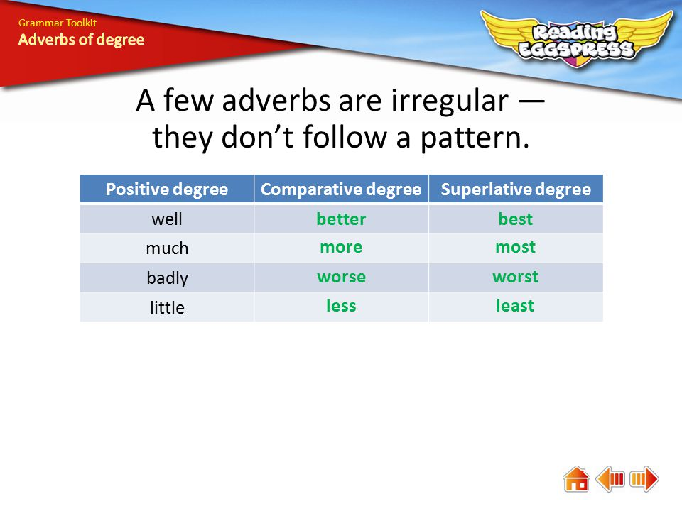 A few adverbs are irregular — they don't follow a pattern.