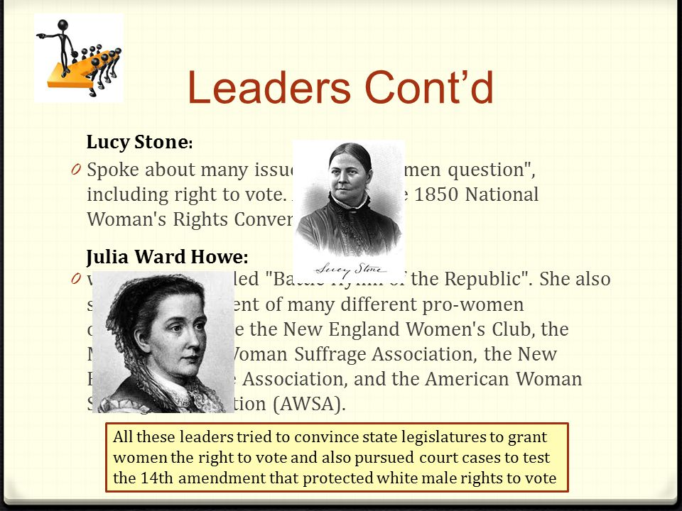 Leaders Cont'd Lucy Stone:
