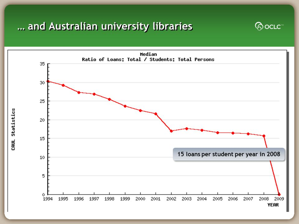 … and Australian university libraries