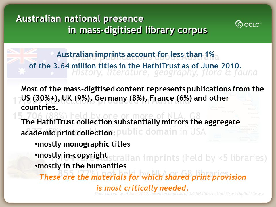 Australian national presence in mass-digitised library corpus