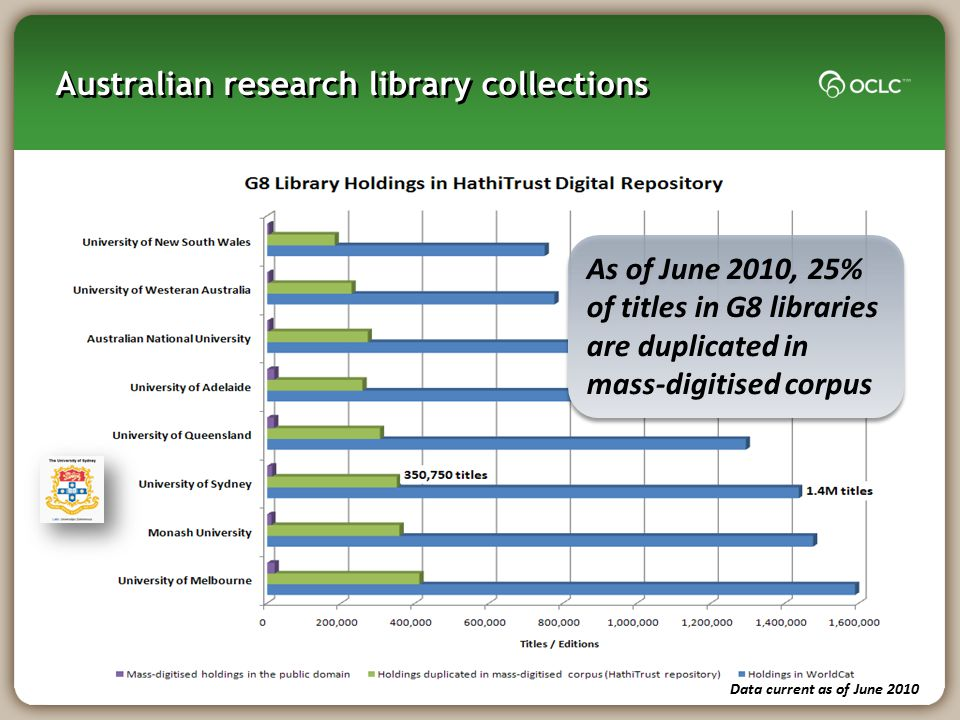Australian research library collections